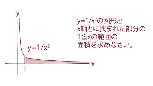 第8話 積分 - 6さいからの数学